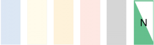 Materiali XN Series