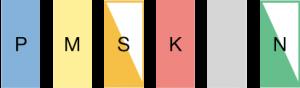 Materiali XP Series